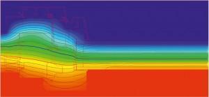 Ablak izotherma vonalak